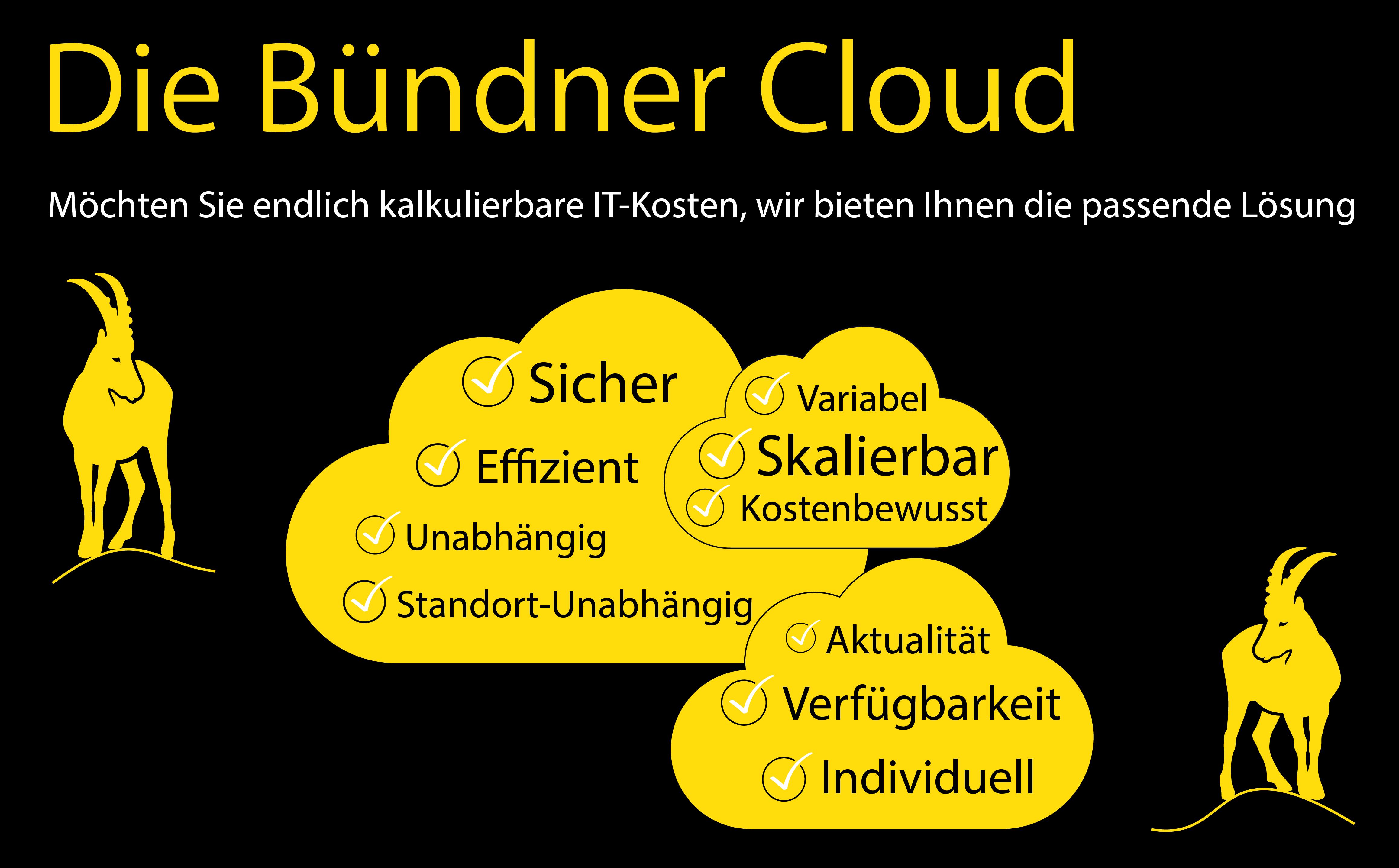 Bündner Cloud